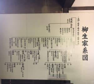 柳生氏の家系図
